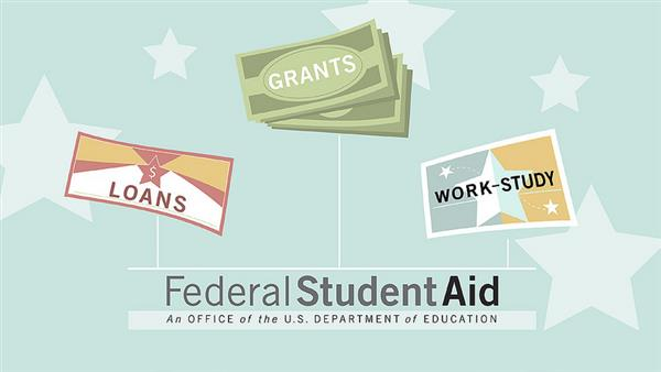 Types of Federal Student Aid Video